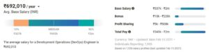DevOps Engineer Salary in India