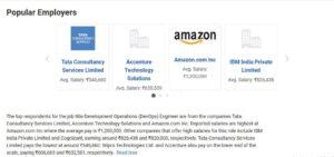 DevOps Engineer Salaries by Employer